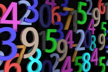 Telefonnummern formatieren